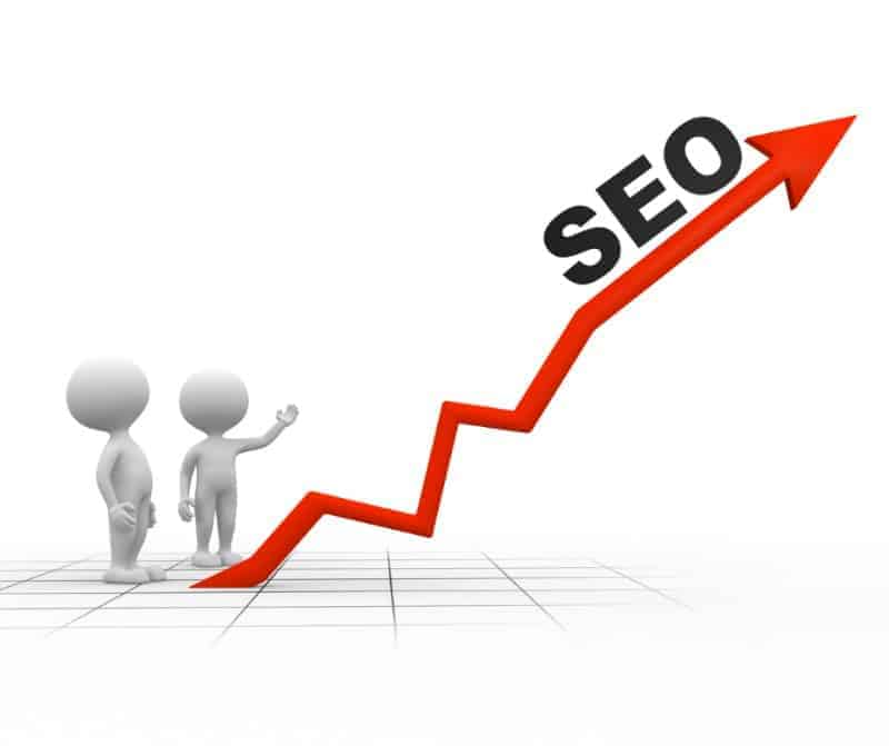 Give Extra Care to SEO & Digital Marketing Strategy