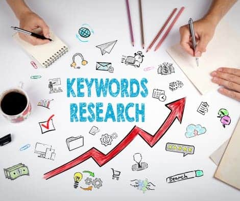 Keyword research for Content Marketing Strategy